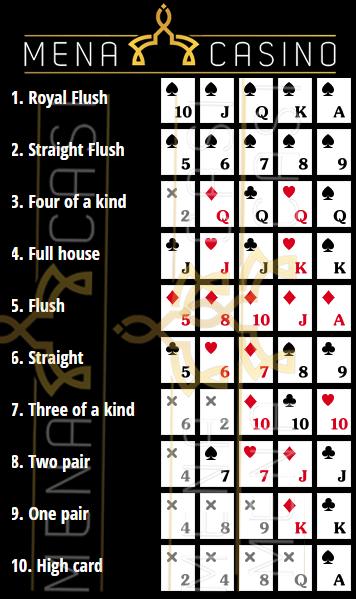 قواعد لعبة البوكر