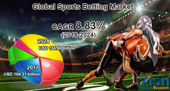 سوق المراهنات الرياضية العالمي